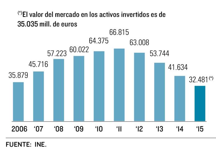 FONDO COMPENSACIÓN_pensiones
